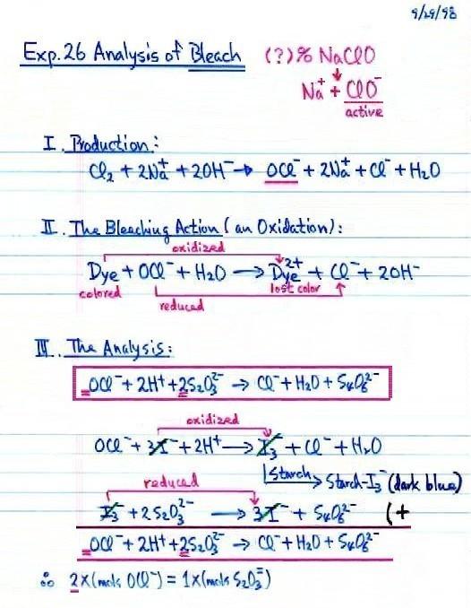 CHEM 1211 Lab Contents