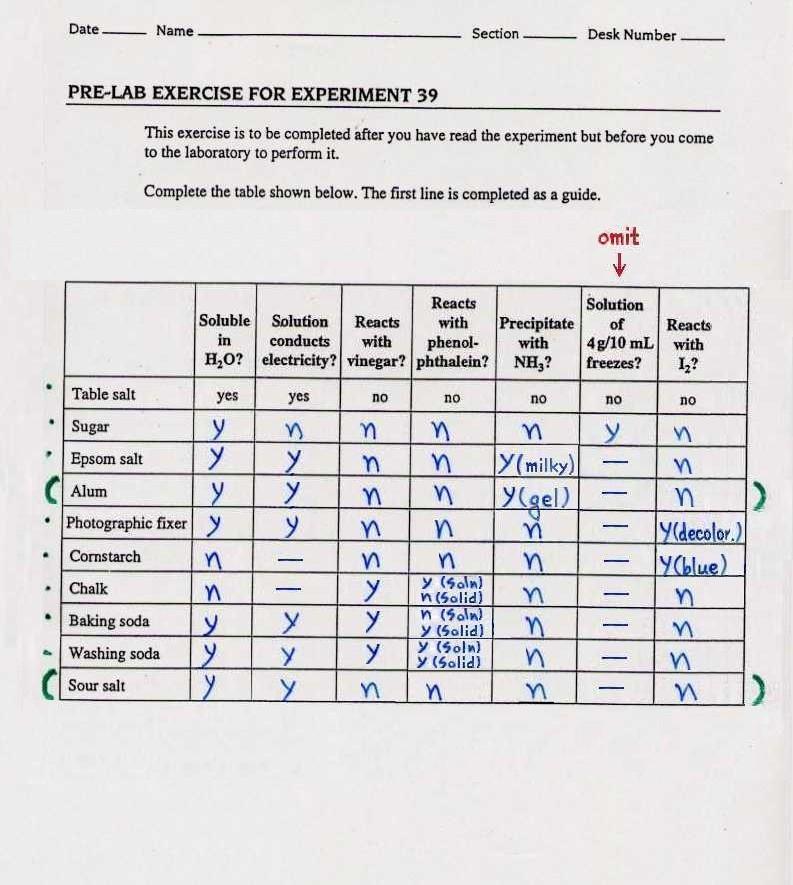 ️ Acid Base Titration Lab Report Example. Acid Base