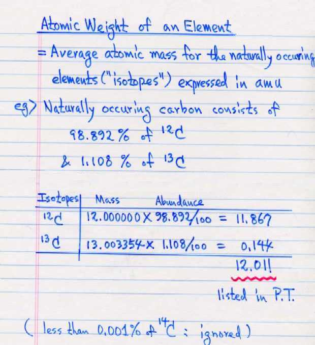 What is the definition of atomic weight — photo 2